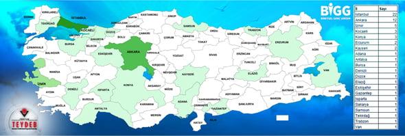 BİGG Tüm Türkiye'de